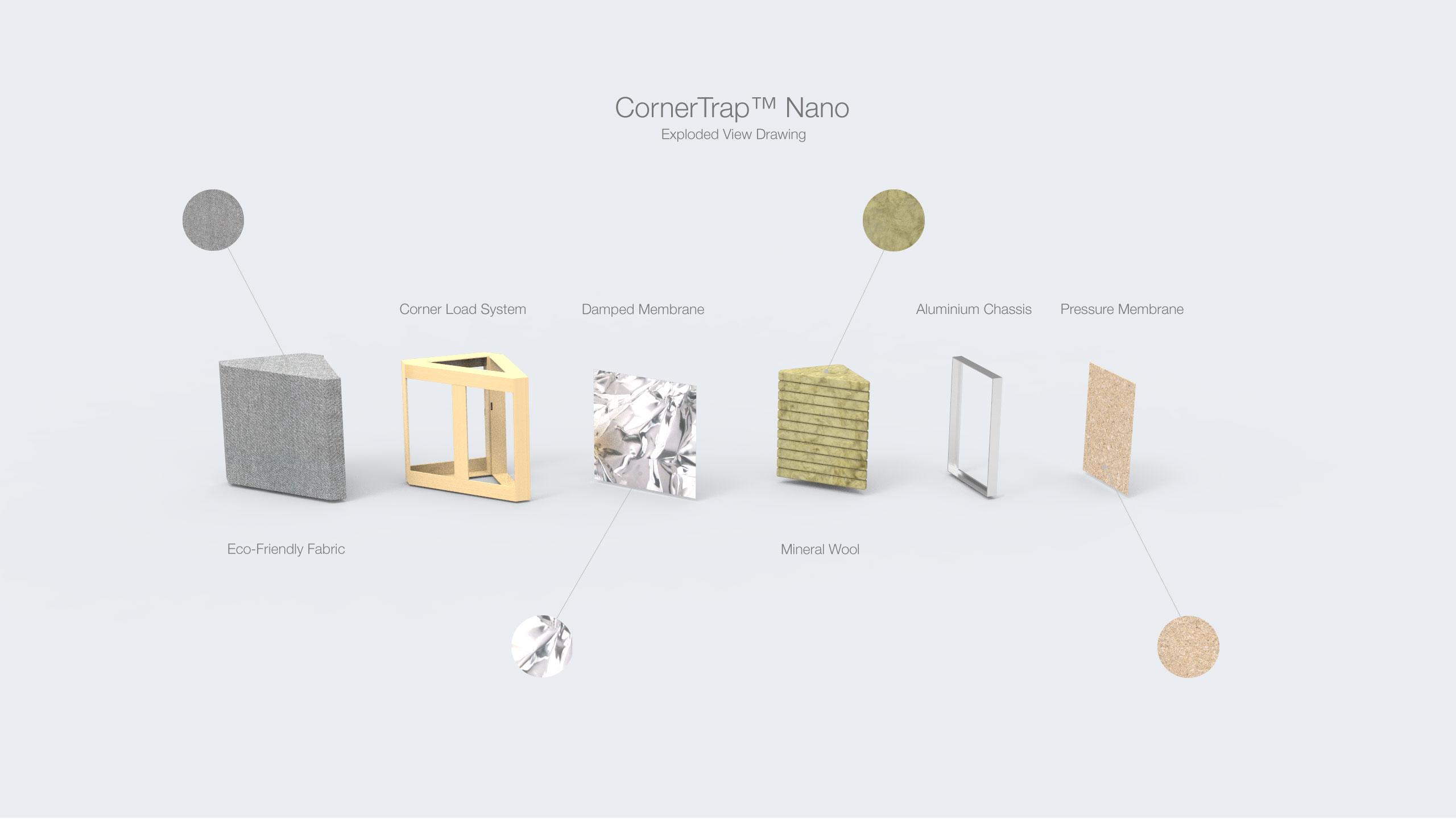 Corner-Trap™-Nano-Exploded-View-Drawing