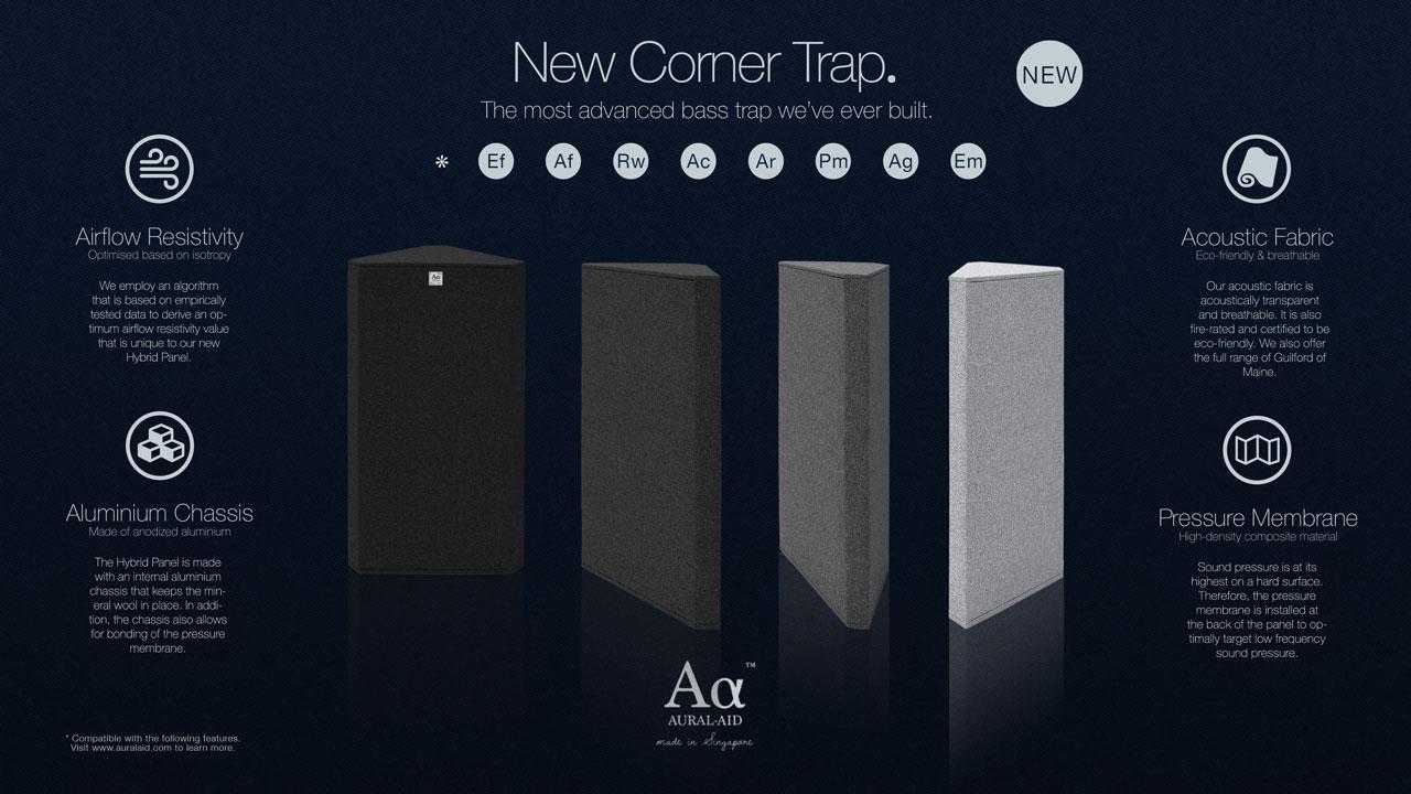 New-Corner-Trap-Poster