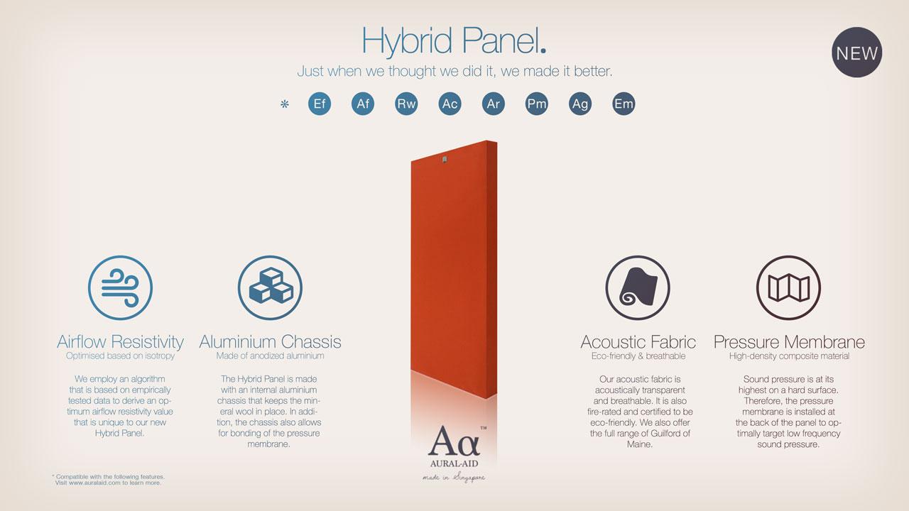 Hybrid-Panel-Poster