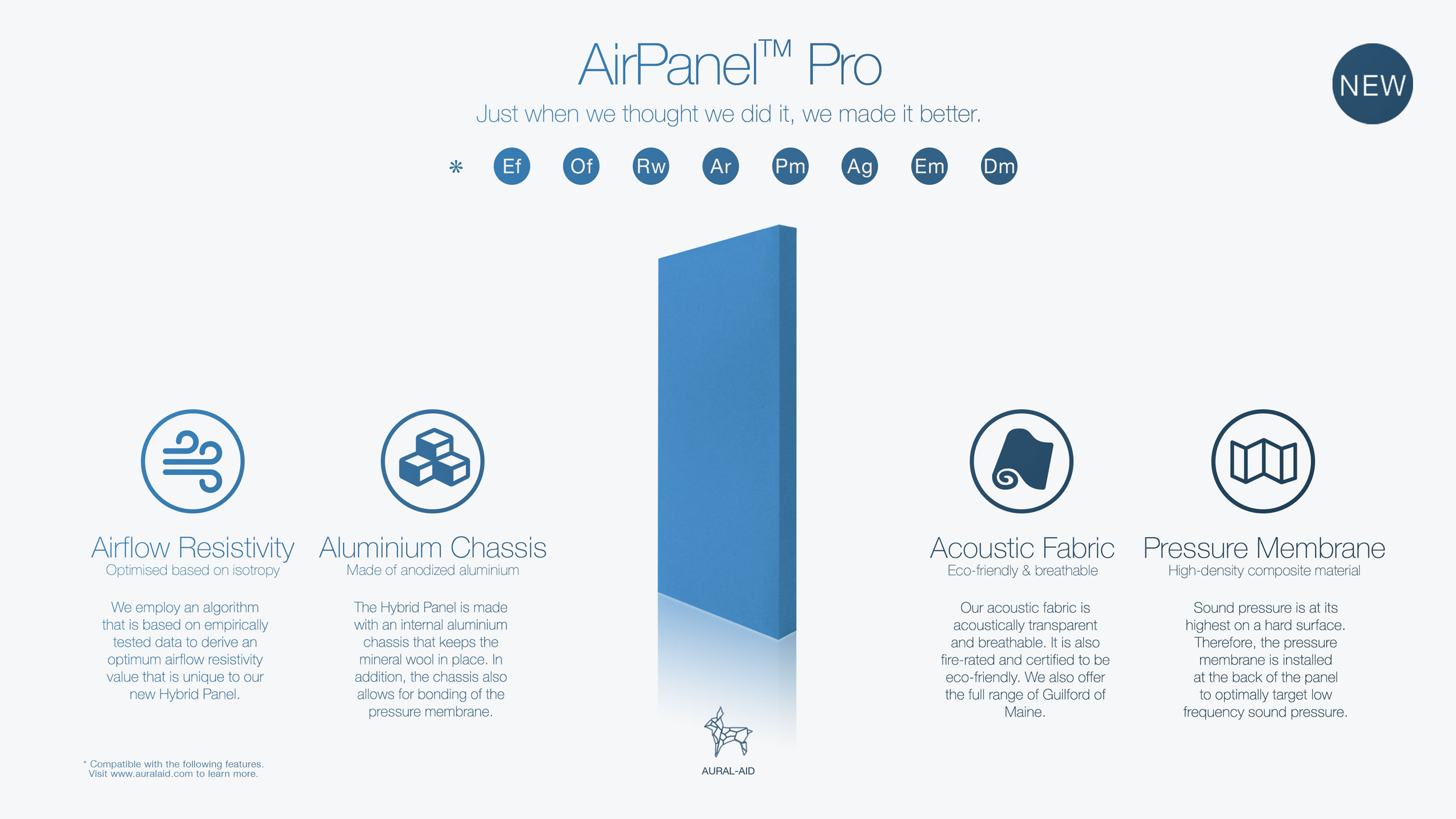 AirPanel™-Pro-Poster